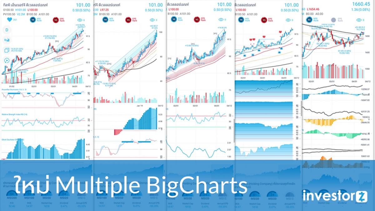 investorz_bigchart