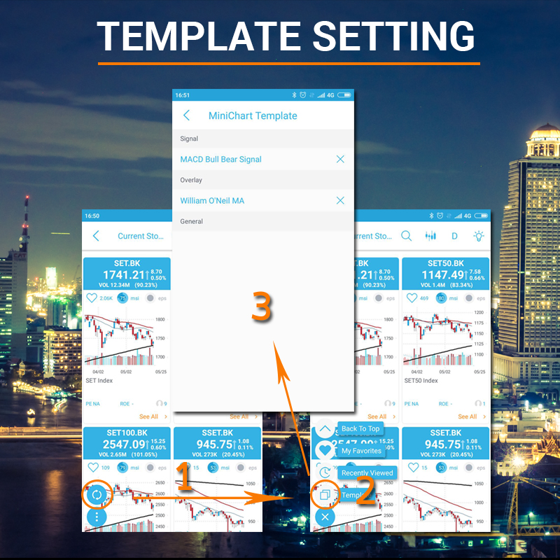 thai_stock_setting_page_investorz