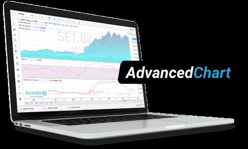 Advance Chart
