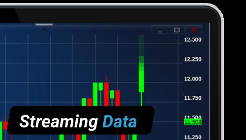กราฟหุ้น investor PremiumChart