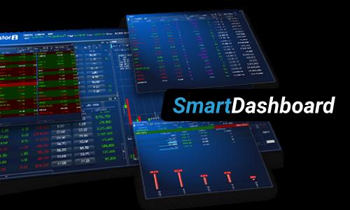 กราฟหุ้น investorChart Premium