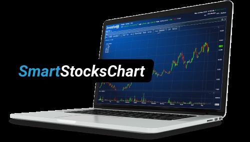 investorChart Premium