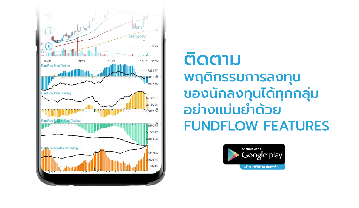 investorz กราฟ fundflow ของตลาดหุ้นไทย