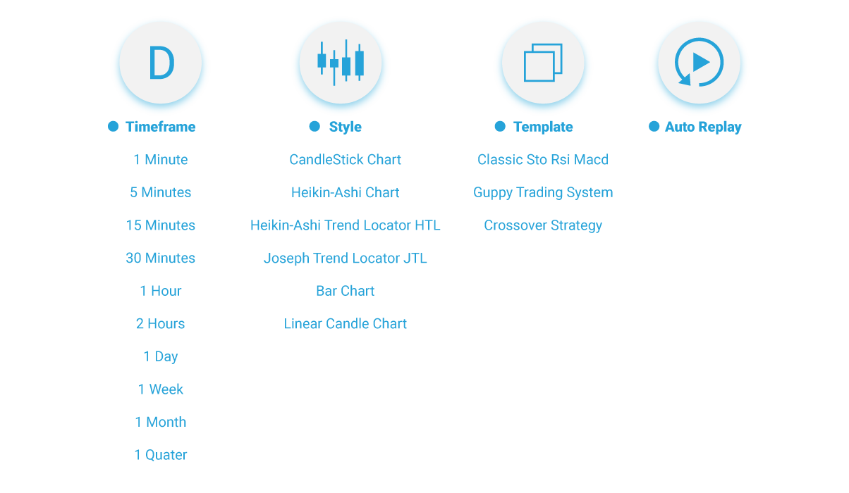 investorz tools menus